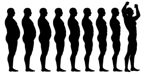 Fat to Fit Before After Diet Weight Loss Success