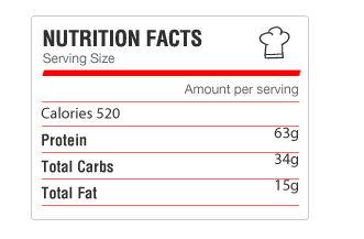 nutrional-facts (3)