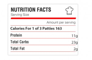 nutrional-facts (9)